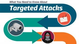 What You Need to Know About Targeted Attacks